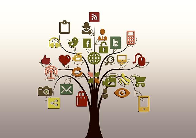 Análisis Redes Sociales