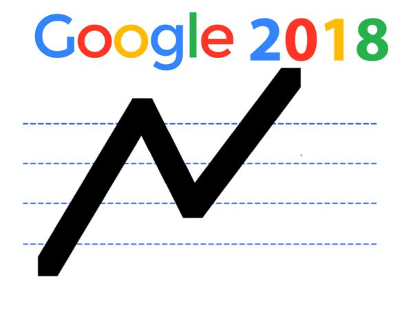cambios de algoritmo google 2018