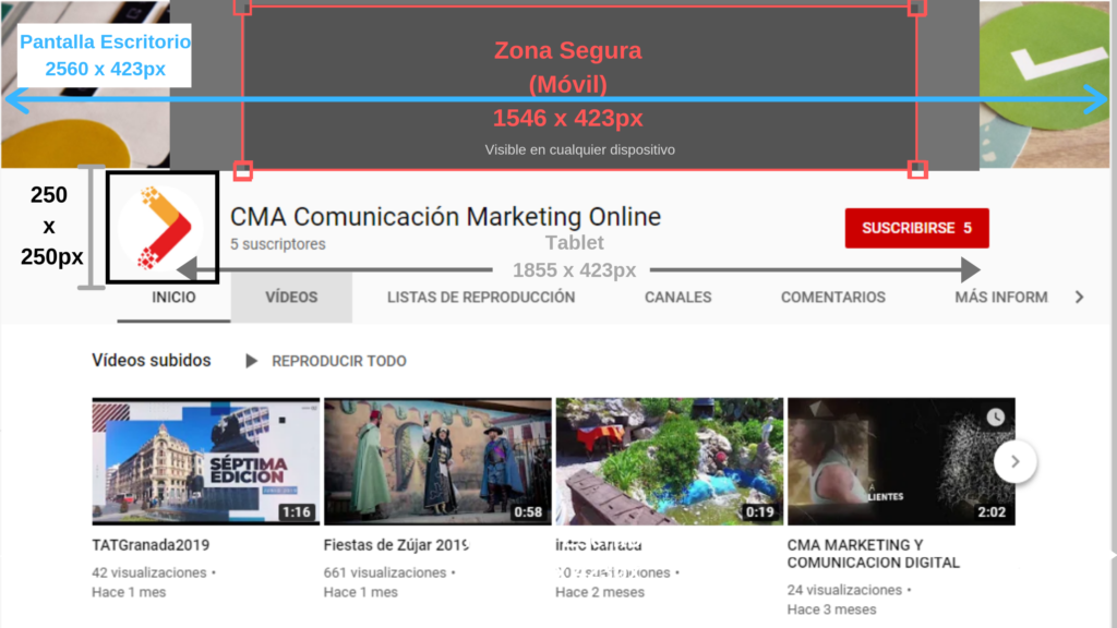 Resoluciones Youtube