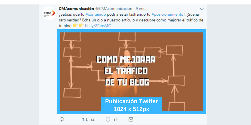 Resolución Twitter